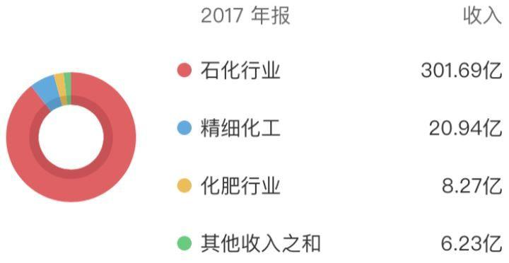 华锦股份-1.jpg
